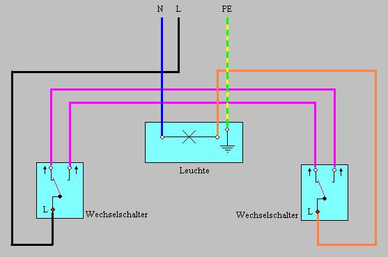 Bekannte Wechselschaltung Schaltbild und Erklärung ZQ62